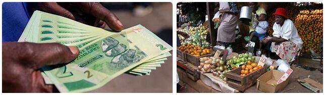 Zimbabwe Economy